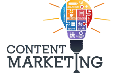 Why Content Marketing is Important and How to Do It Right